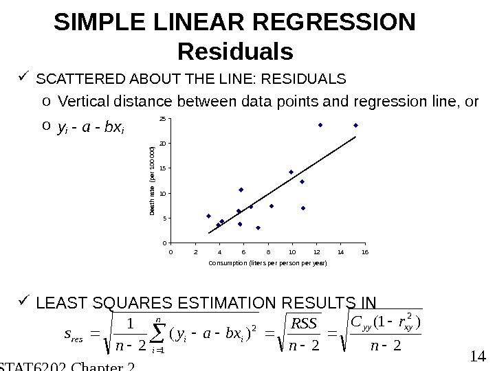STAT 6202 Chapter 2 2012/2013 14 SIMPLE LINEAR REGRESSION Residuals SCATTERED ABOUT THE LINE: RESIDUALS