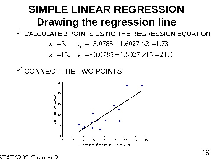STAT 6202 Chapter 2 2012/2013 16 SIMPLE LINEAR REGRESSION Drawing the regression line CALCULATE 2