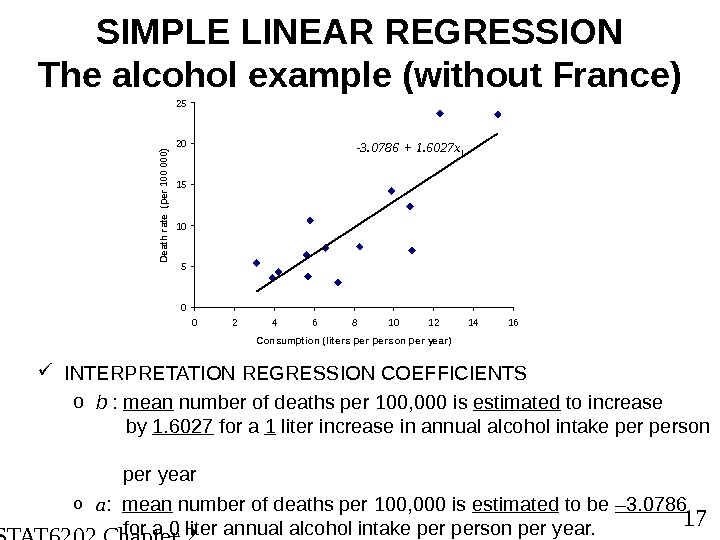 STAT 6202 Chapter 2 2012/2013 17 SIMPLE LINEAR REGRESSION The alcohol example (without France) INTERPRETATION