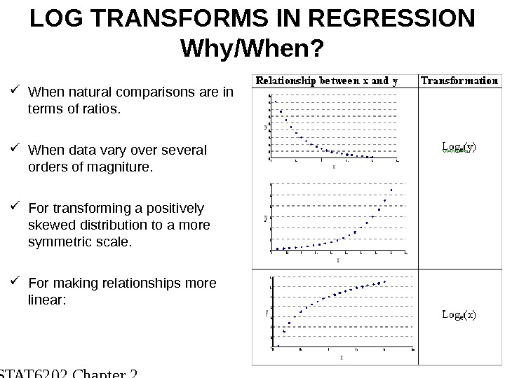 STAT 6202 Chapter 2 2012/2013 24 LOG TRANSFORMS IN REGRESSION Why/When?  When natural comparisons