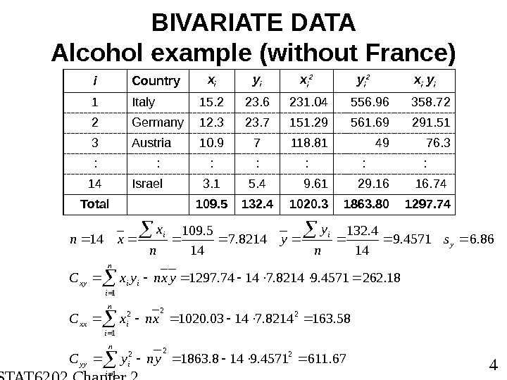 STAT 6202 Chapter 2 2012/2013 4 BIVARIATE DATA Alcohol example (without France)   n