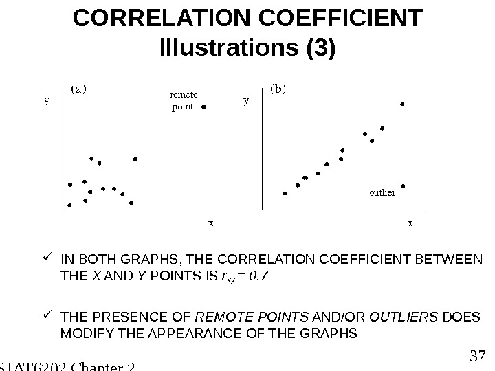 STAT 6202 Chapter 2 2012/2013 37 CORRELATION COEFFICIENT Illustrations (3) IN BOTH GRAPHS, THE CORRELATION