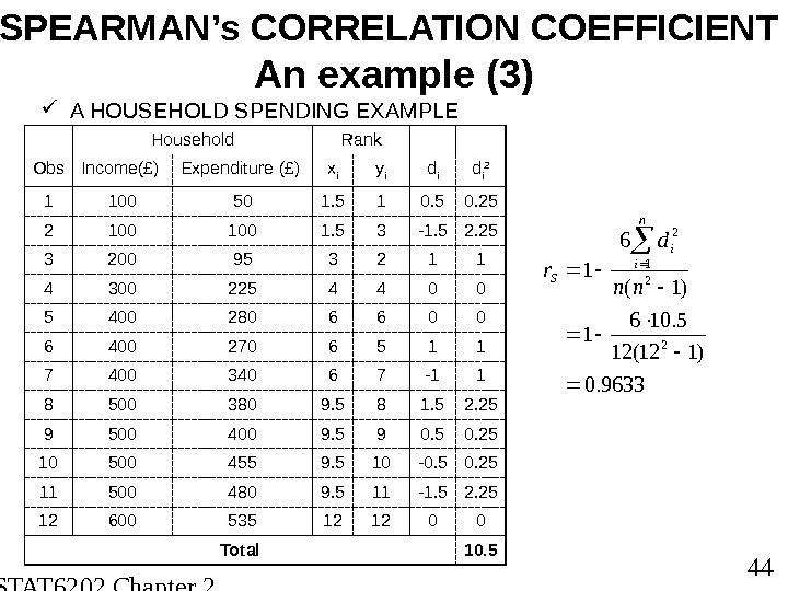STAT 6202 Chapter 2 2012/2013 44 SPEARMAN's CORRELATION COEFFICIENT An example (3) A HOUSEHOLD SPENDING