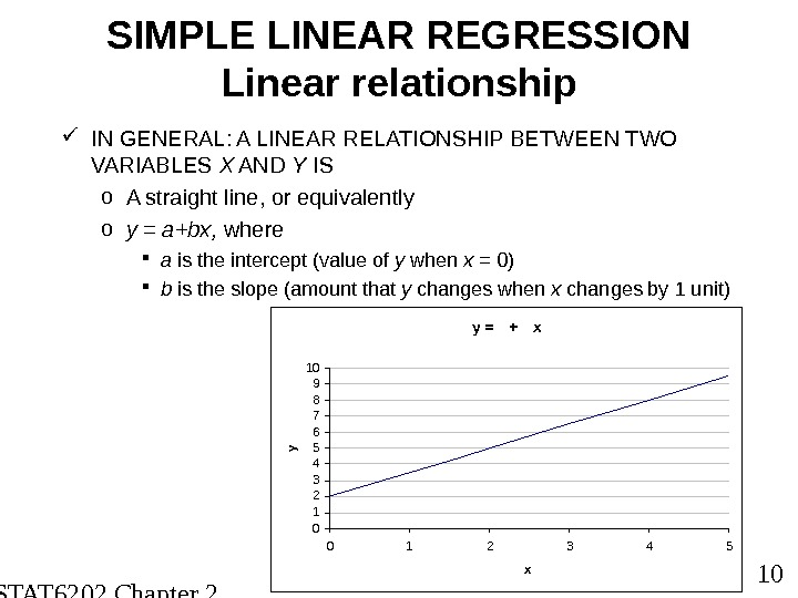 STAT 6202 Chapter 2 2012/2013 10 SIMPLE LINEAR REGRESSION Linear relationship IN GENERAL: A LINEAR