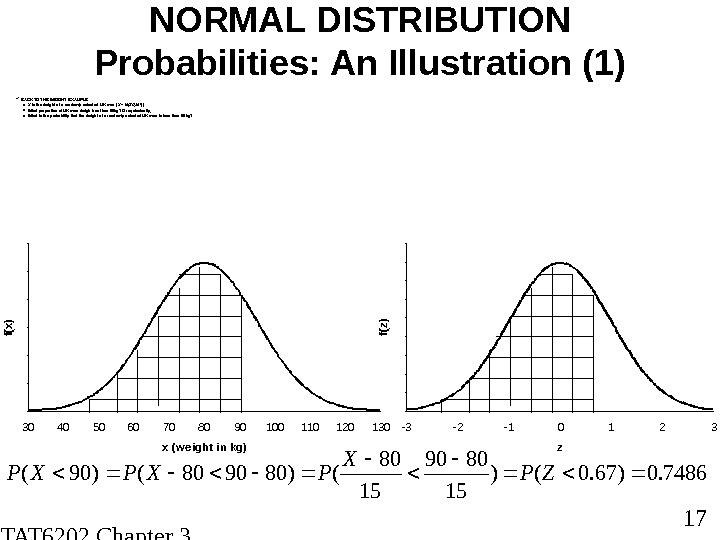 STAT 6202 Chapter 3 2012/2013 17 NORMAL DISTRIBUTION Probabilities: An Illustration (1) BACK TO THE