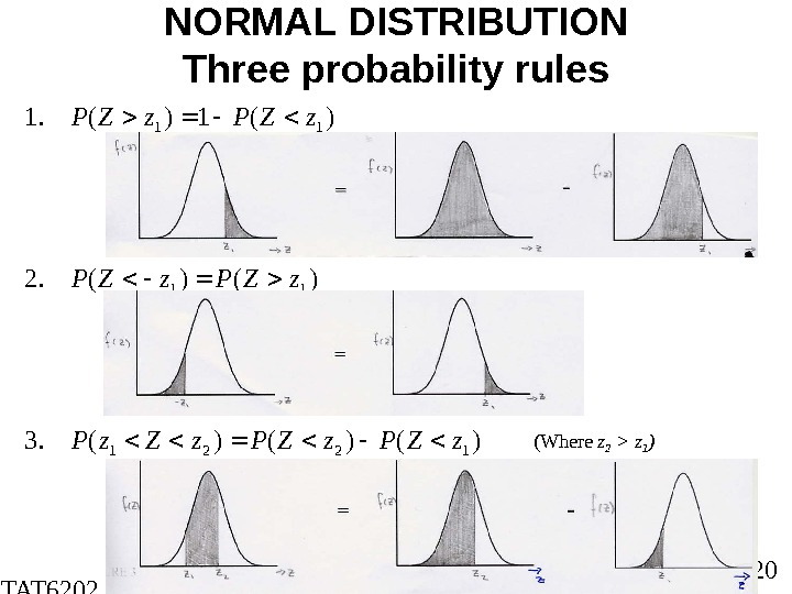 STAT 6202 Chapter 3 2012/2013 20 NORMAL DISTRIBUTION Three probability rules)()()(. 3 )()(. 2 )(1)(.
