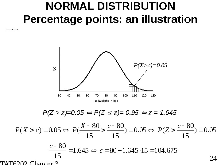 STAT 6202 Chapter 3 2012/2013 24 NORMAL DISTRIBUTION Percentage points: an illustration B ACK TO