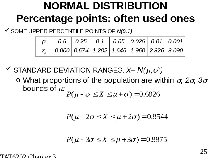 STAT 6202 Chapter 3 2012/2013 25 NORMAL DISTRIBUTION Percentage points: often used ones SOME UPPER