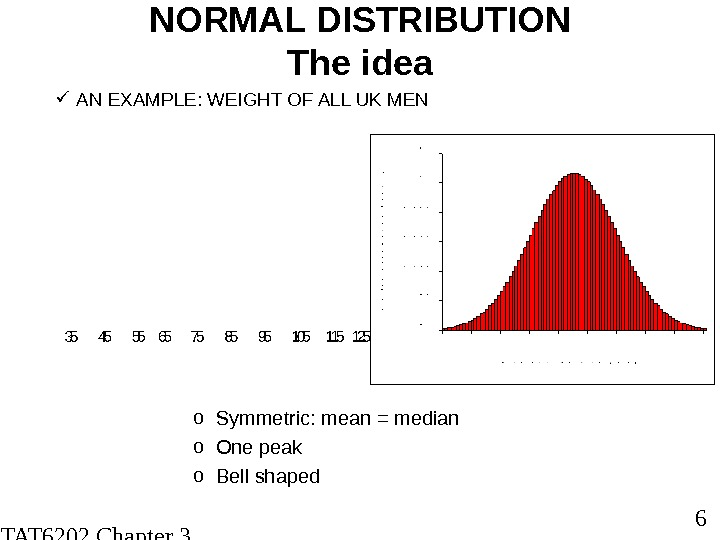 STAT 6202 Chapter 3 2012/2013 6 NORMAL DISTRIBUTION The idea AN EXAMPLE: WEIGHT OF ALL