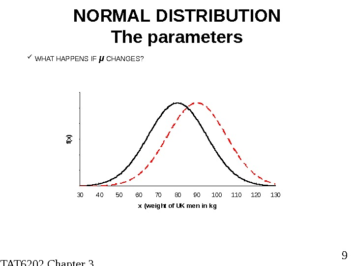 STAT 6202 Chapter 3 2012/2013 9 NORMAL DISTRIBUTION The parameters WHAT HAPPENS IF μ CHANGES