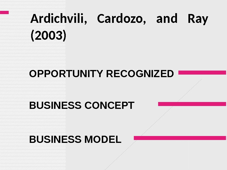 Ardichvili,  Cardozo,  and Ray (2003) OPPORTUNITY RECOGNIZED BUSINESS CONCEPT BUSINESS MODEL