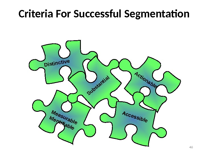 46   Criteria For Successful Segmentation. Distinctive Measurable Identifiable Substantial Actionable Accessible