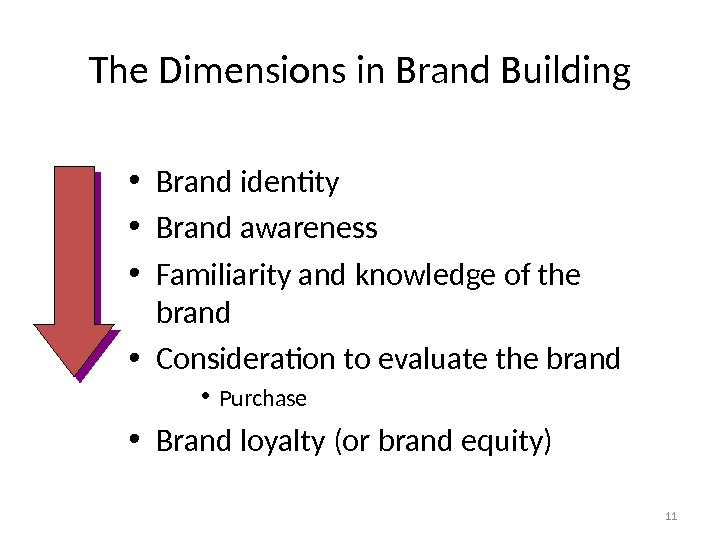 11 The Dimensions in Brand Building • Brand identity • Brand awareness • Familiarity and knowledge
