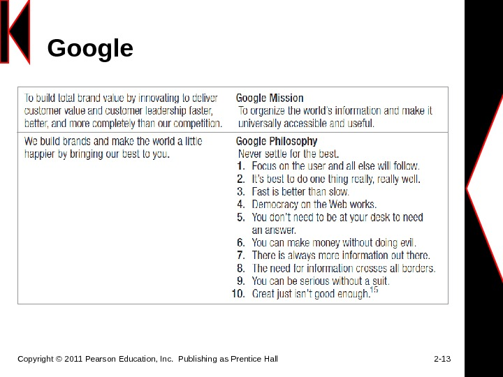 Google Copyright © 2011 Pearson Education, Inc.  Publishing as Prentice Hall    2