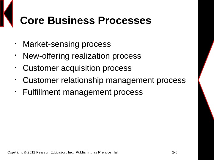 Core Business Processes Market-sensing process New-offering realization process Customer acquisition process Customer relationship management process Fulfillment