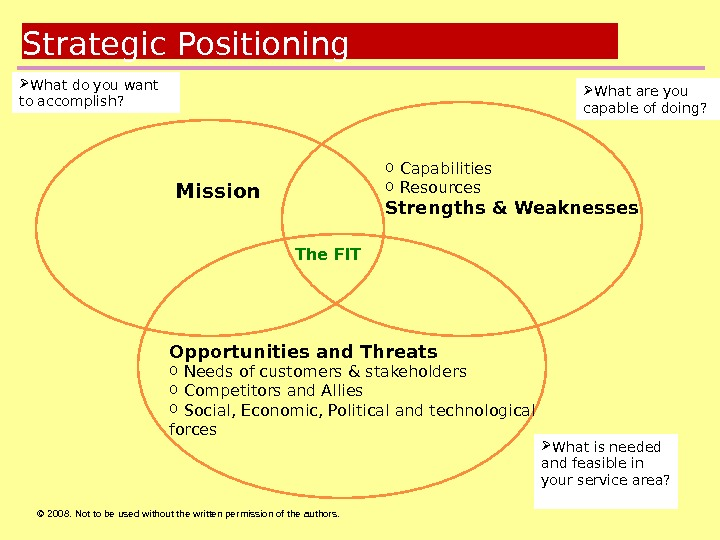 © 2008.  Not to be used without the written permission of the authors. Strategic Positioning