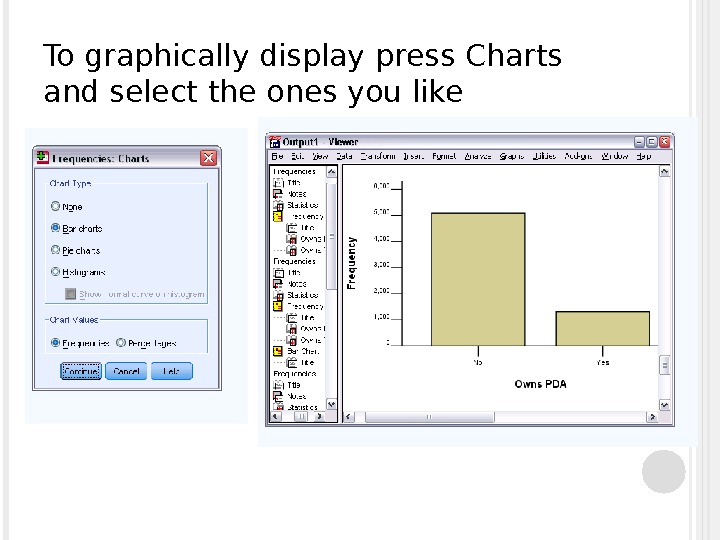 To graphically display press Charts and select the ones you like