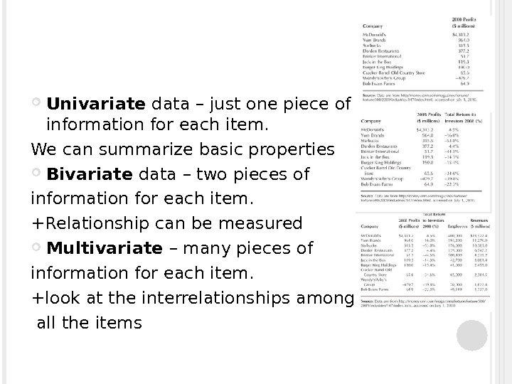 Univariate data – just one piece of information for each item.  We can summarize
