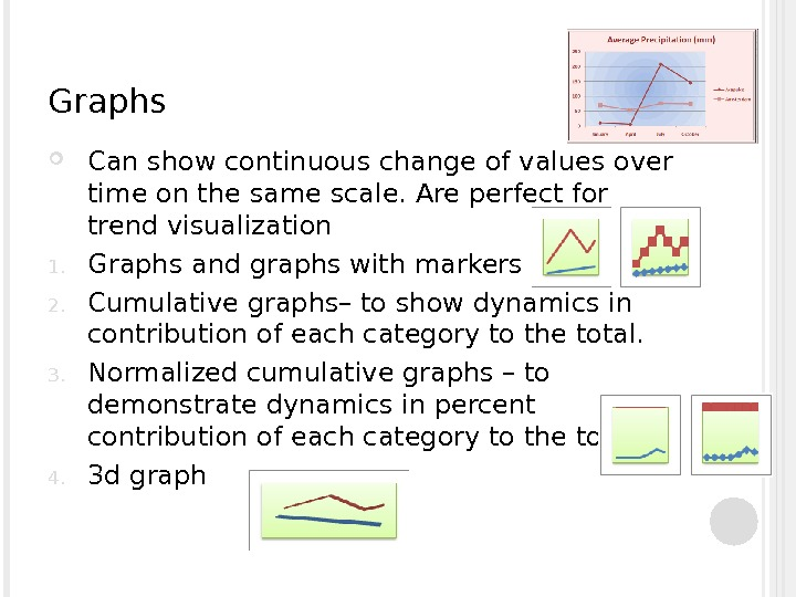Graphs Can show continuous change of values over time on the same scale. Are perfect for
