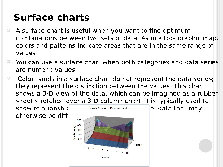 Surface charts A surface chart is useful when you want to find optimum combinations between two