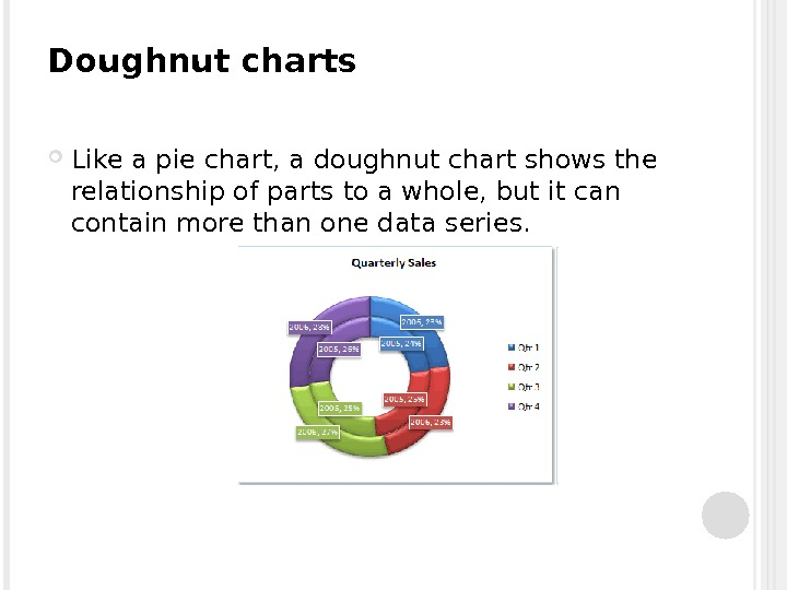 Doughnut charts Like a pie chart, a doughnut chart shows the relationship of parts to a