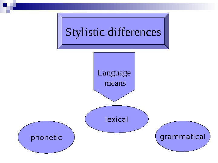 Stylistic differences. Language means phonetic lexical grammatical