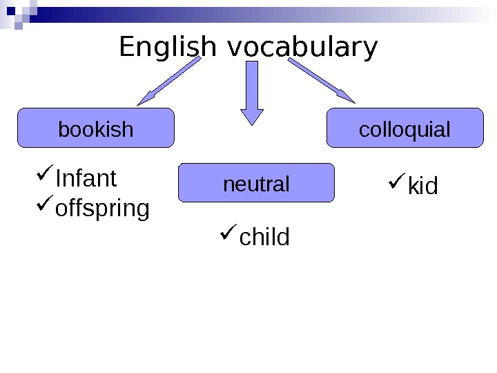 English vocabulary bookish colloquial neutral child kid Infant offspring