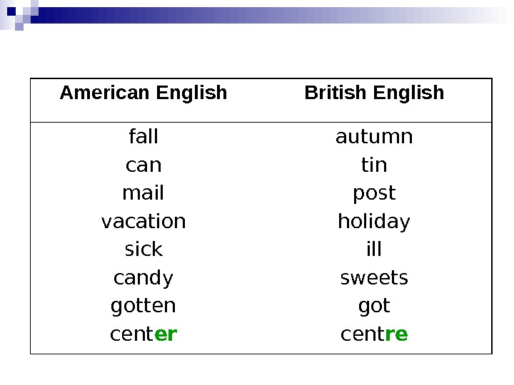 American English British English fall can mail vacation sick candy gotten cent er autumn tin post