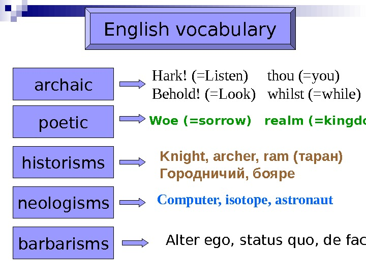 English vocabulary archaic poetic historisms neologisms barbarisms Hark! (=Listen) thou (=you) Behold! (=Look)  whilst (=while)