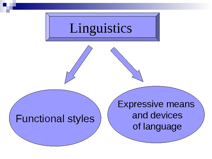 Linguistics Functional styles Expressive means  and devices  of language
