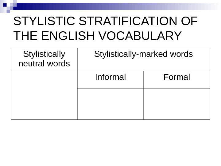 STYLISTIC STRATIFICATION OF THE ENGLISH VOCABULARY Stylistically neutral words Stylistically-marked words Informal Formal