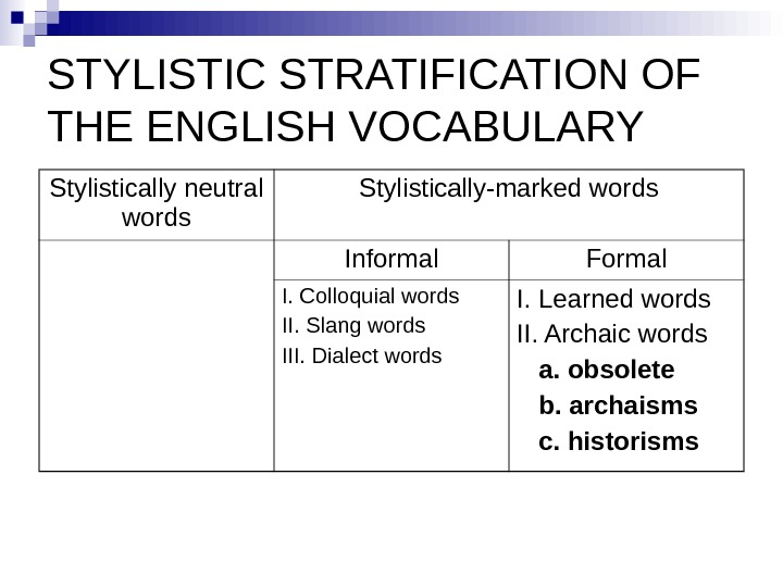 STYLISTIC STRATIFICATION OF THE ENGLISH VOCABULARY Stylistically neutral words Stylistically-marked words Informal Formal I.