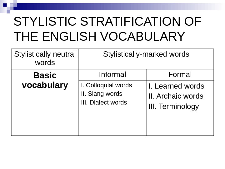 STYLISTIC STRATIFICATION OF THE ENGLISH VOCABULARY Stylistically neutral words Stylistically-marked words Basic vocabulary Informal