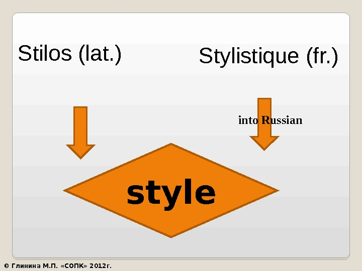 style. Stilos (lat. ) Stylistique (fr. ) into Russian © Глинина М. П.  «СОПК» 2012