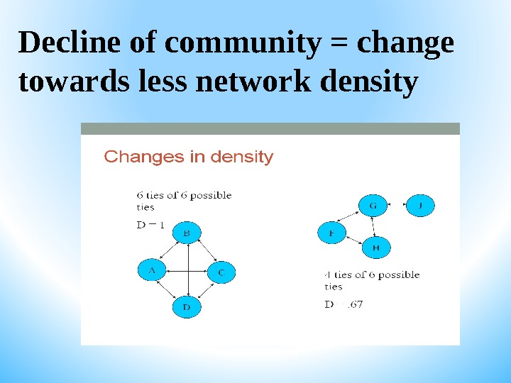 Decline of community = change towards less network density