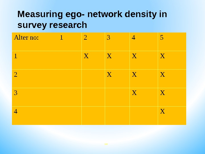 Measuring ego- network density in survey research Alter no: 1 2 3 4 5 1 X