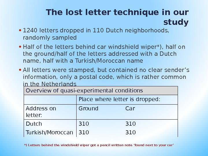 The lost letter technique in our study • 1240 letters dropped in 110 Dutch neighborhoods,