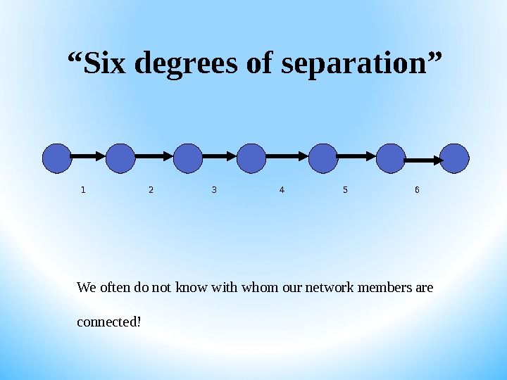 """ Six degrees of separation "" We often do not know with whom our network members"