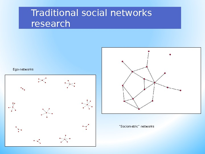 "Traditional social networks research Ego-networks "" Sociometric"" networks"