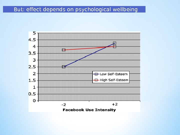 But: effect depends on psychological wellbeing