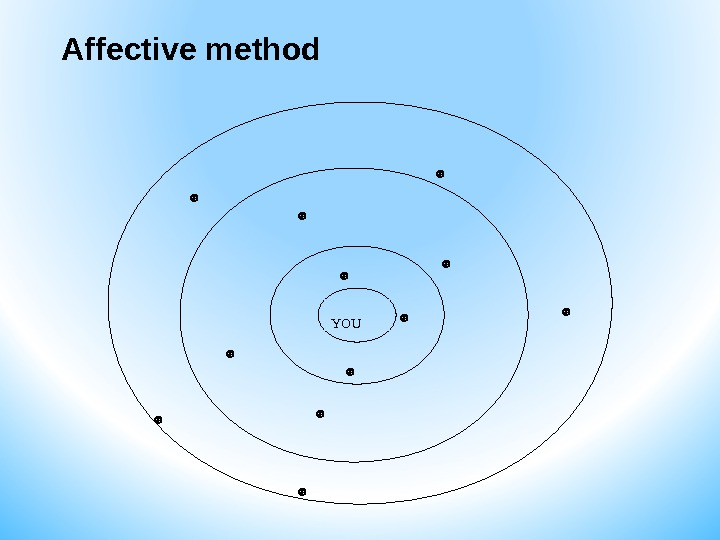 Affective method YOU ☻ ☻ ☻☻ ☻☻ ☻ ☻ ☻☻