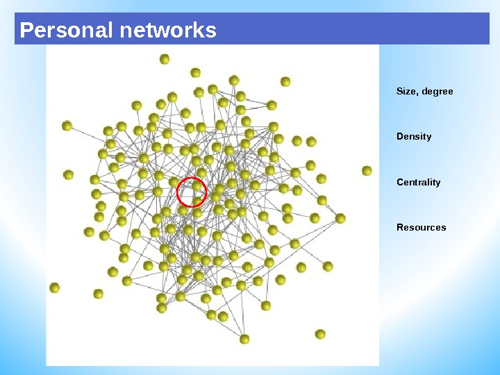CPersonal networks Size, degree Density Centrality Resources