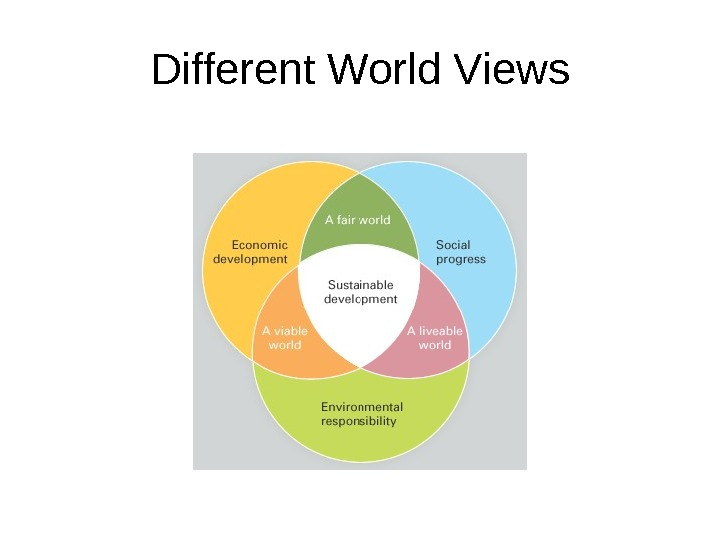Different World Views