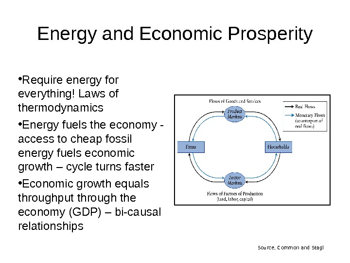Energy and Economic Prosperity • Require energy for everything! Laws of thermodynamics • Energy fuels the