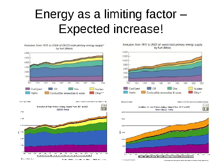 Energy as a limiting factor – Expected increase!