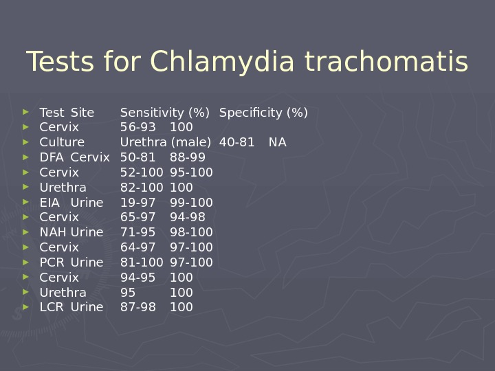 Tests for Chlamydia  trachomatis ► Test Site Sensitivity (%) Specificity (%) ► Cervix