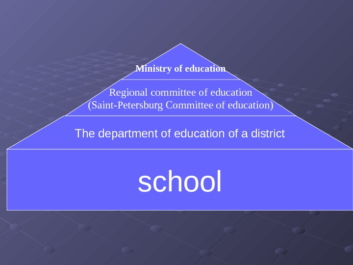 Ministry of education Regional committee of education (Saint-Petersburg Committee of education) The department of