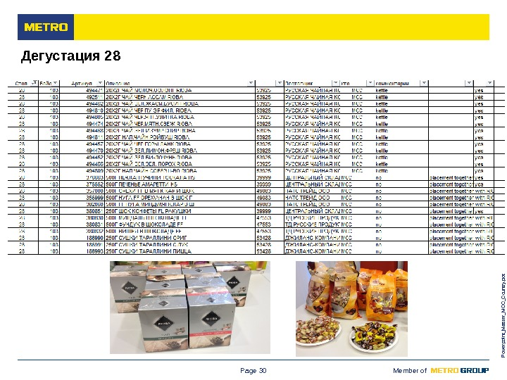 M ETRO Cash & Carry Russia Member of Powerpoint_Master_MCC_Country. pot. Page 30 Дегустация 28