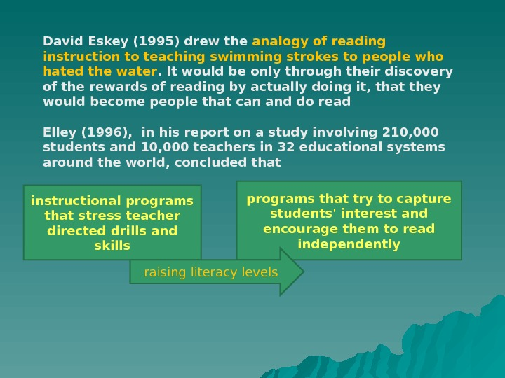 David Eskey (1995) drew the analogy of reading instruction to teaching swimming strokes to people who