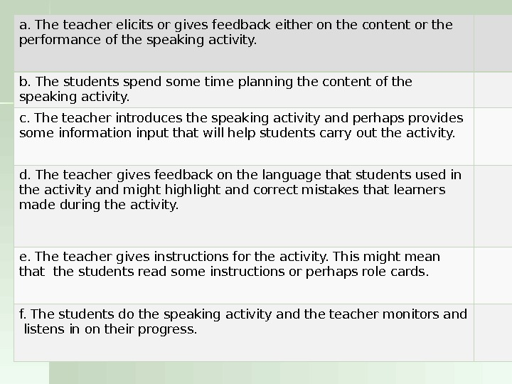 a. The teacher elicits or gives feedback either on the content or the performance of the